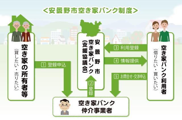 akiyabank_img_02